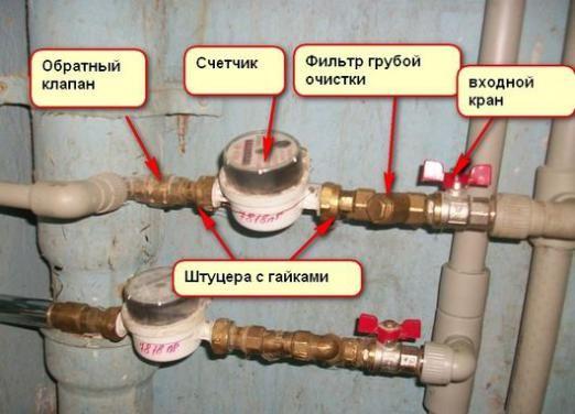 Як встановити лічильник на воду?